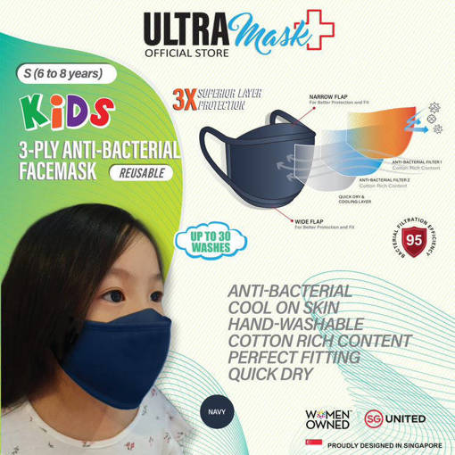 Picture of ULTRAMask (Official Store) K2 3-Ply Anti-Bacterial Kids Face Mask (Age 6 to 8) - (Wholesale/bulk purchase - MOQ 500 pieces) - Navy
